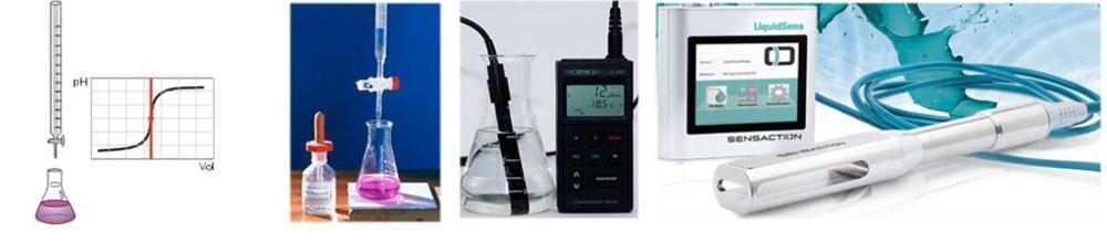 酸碱滴定法/电导率法/超声波测量法